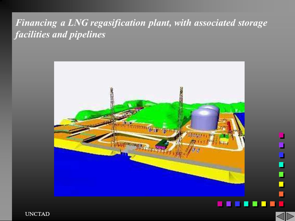 Financing a LNG regasification plant, with associated storage facilities and pipelines