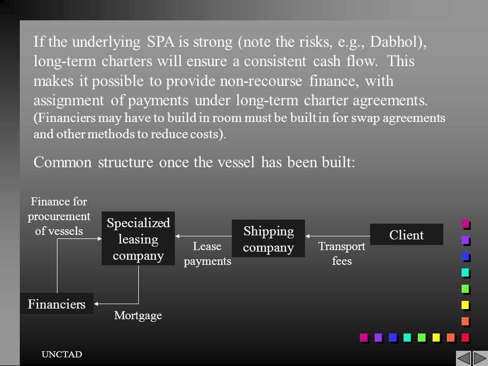 Common structure once the vessel has been built: