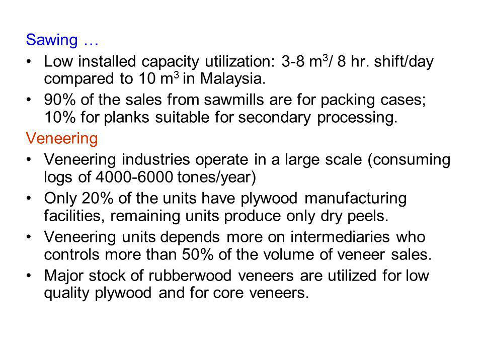 Sawing … Low installed capacity utilization: 3-8 m3/ 8 hr. shift/day compared to 10 m3 in Malaysia.