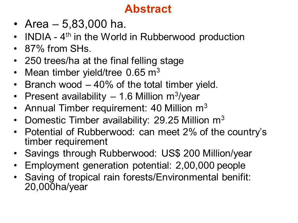 Abstract Area – 5,83,000 ha. INDIA - 4th in the World in Rubberwood production. 87% from SHs. 250 trees/ha at the final felling stage.