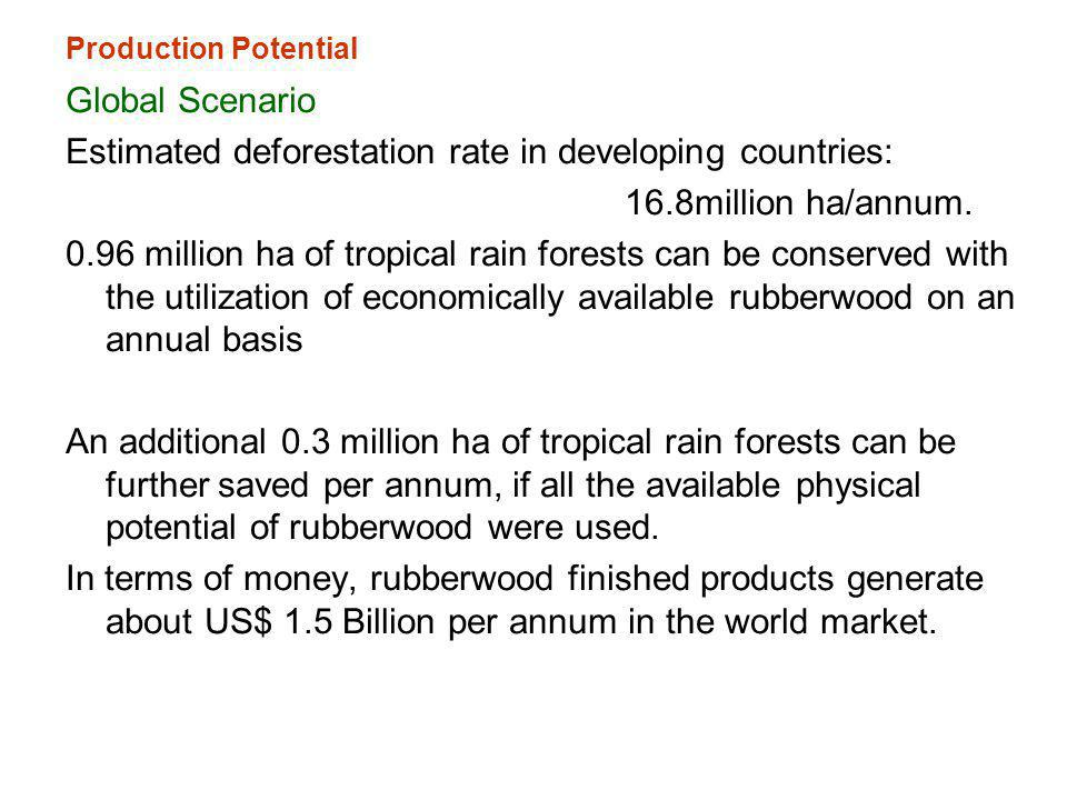 Estimated deforestation rate in developing countries: