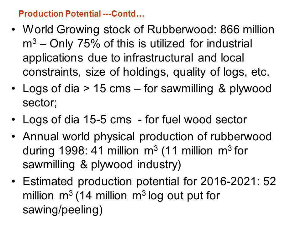 Production Potential ---Contd…