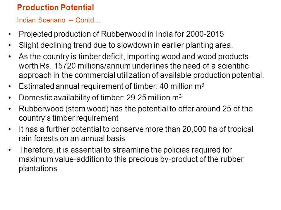 Production Potential Indian Scenario -- Contd…