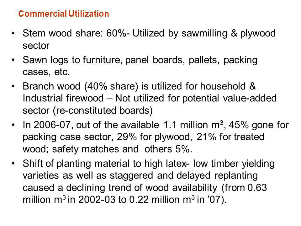 Commercial Utilization
