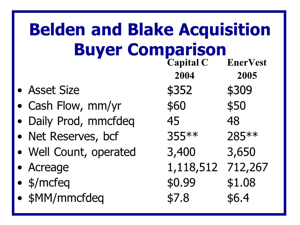 Belden and Blake Acquisition Buyer Comparison