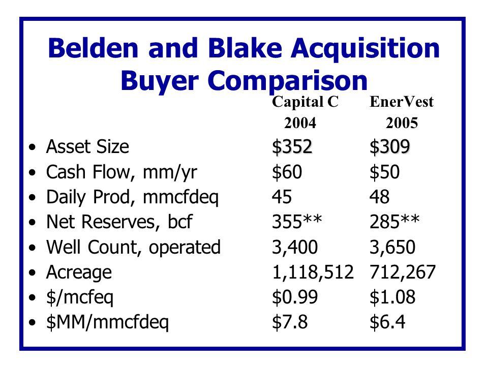 Belden and Blake Acquisition Buyer Comparison