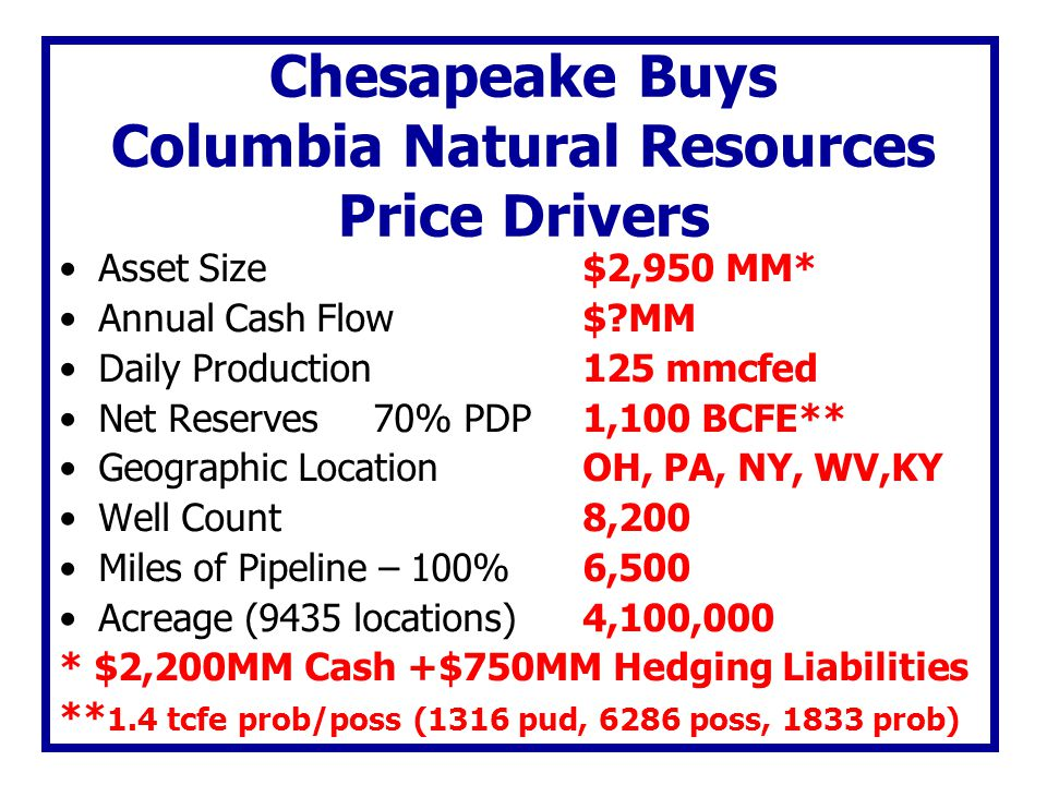 Chesapeake Buys Columbia Natural Resources Price Drivers