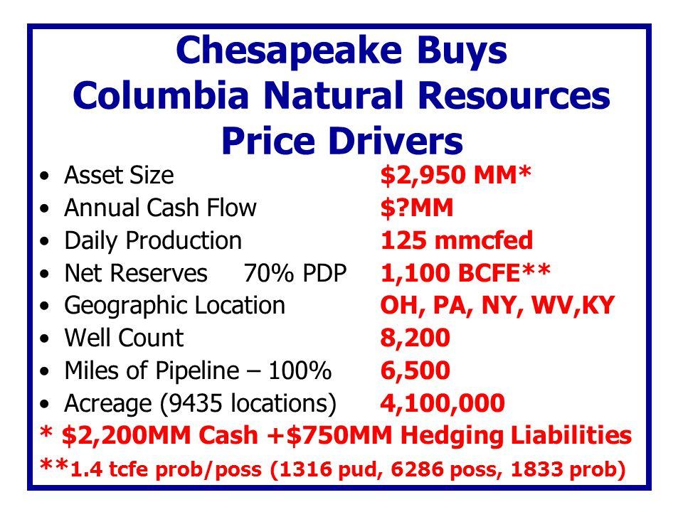 Chesapeake Buys Columbia Natural Resources Price Drivers