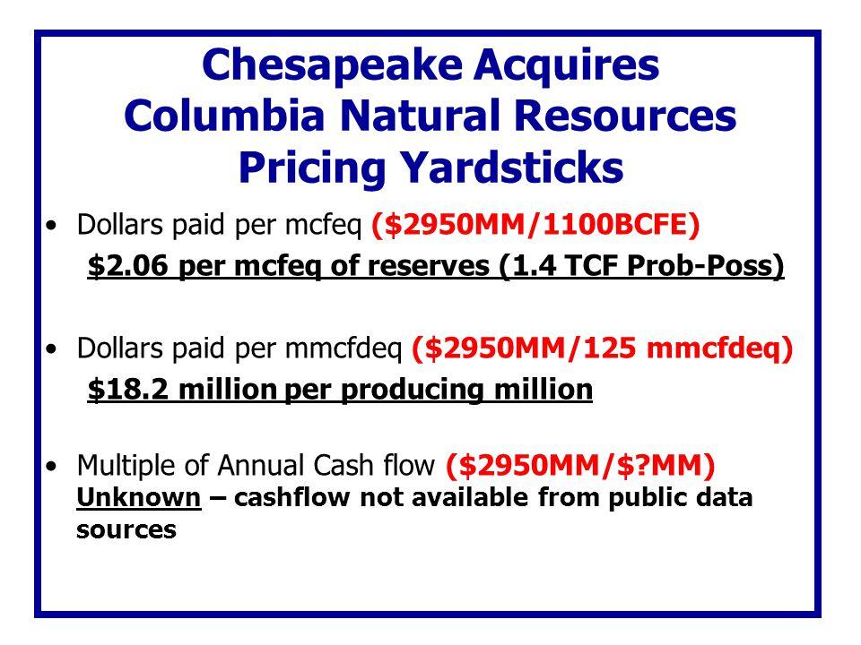 Chesapeake Acquires Columbia Natural Resources Pricing Yardsticks