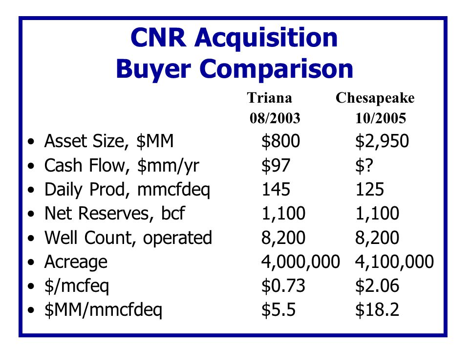 CNR Acquisition Buyer Comparison