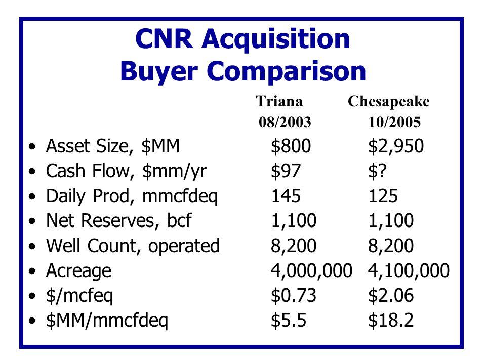 CNR Acquisition Buyer Comparison