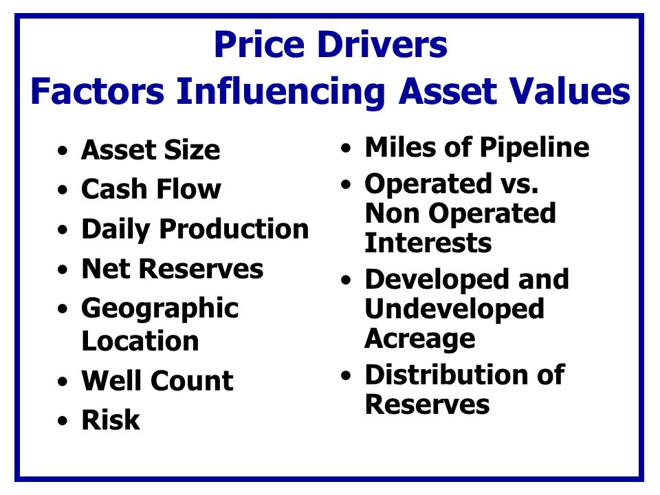 Price Drivers Factors Influencing Asset Values