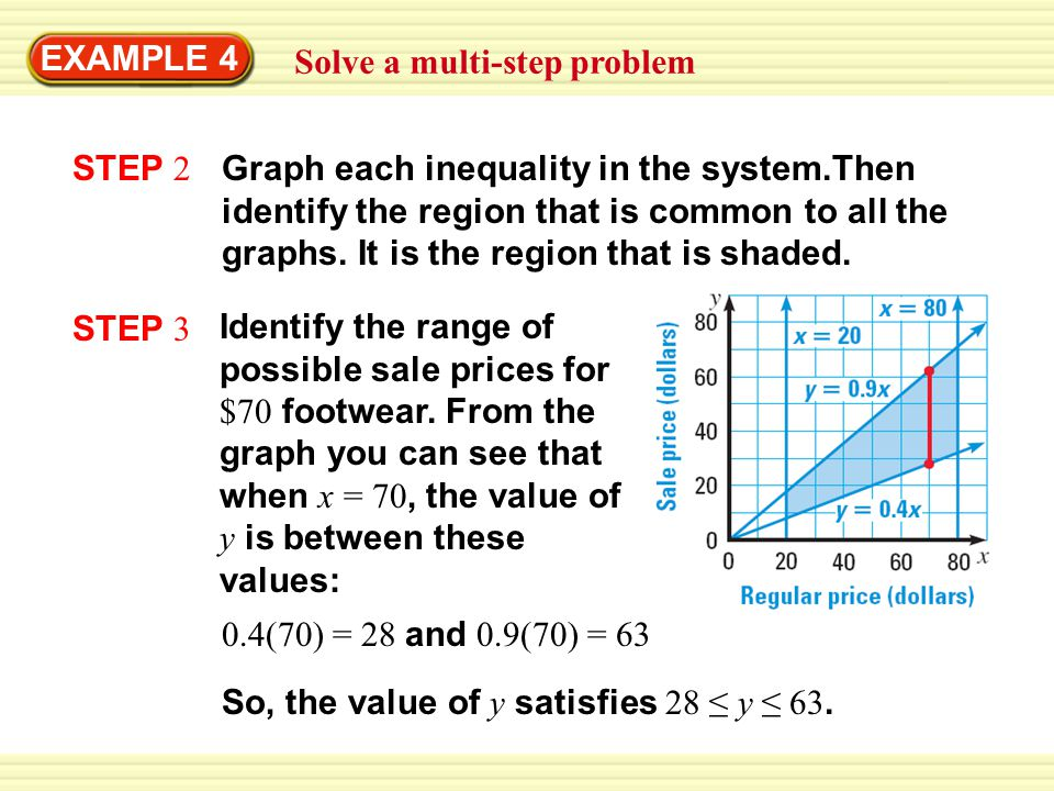 EXAMPLE 4 Solve a multi-step problem. STEP 2.
