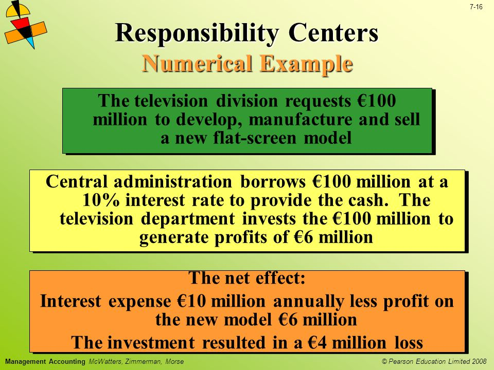 Responsibility Centers Numerical Example