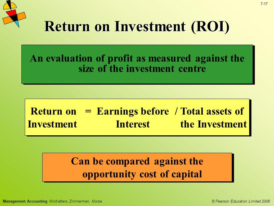 Return on Investment (ROI)