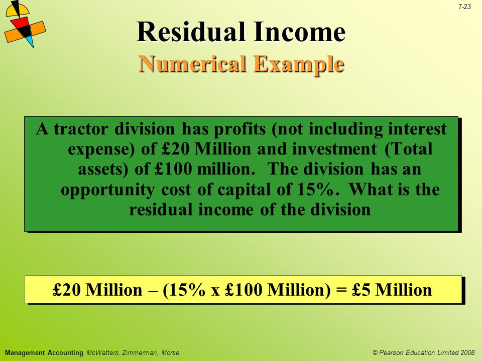 Residual Income Numerical Example