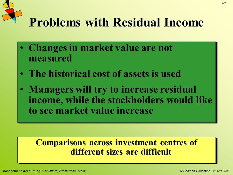 Problems with Residual Income