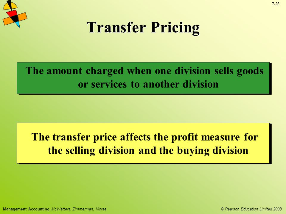 Transfer Pricing The amount charged when one division sells goods or services to another division.