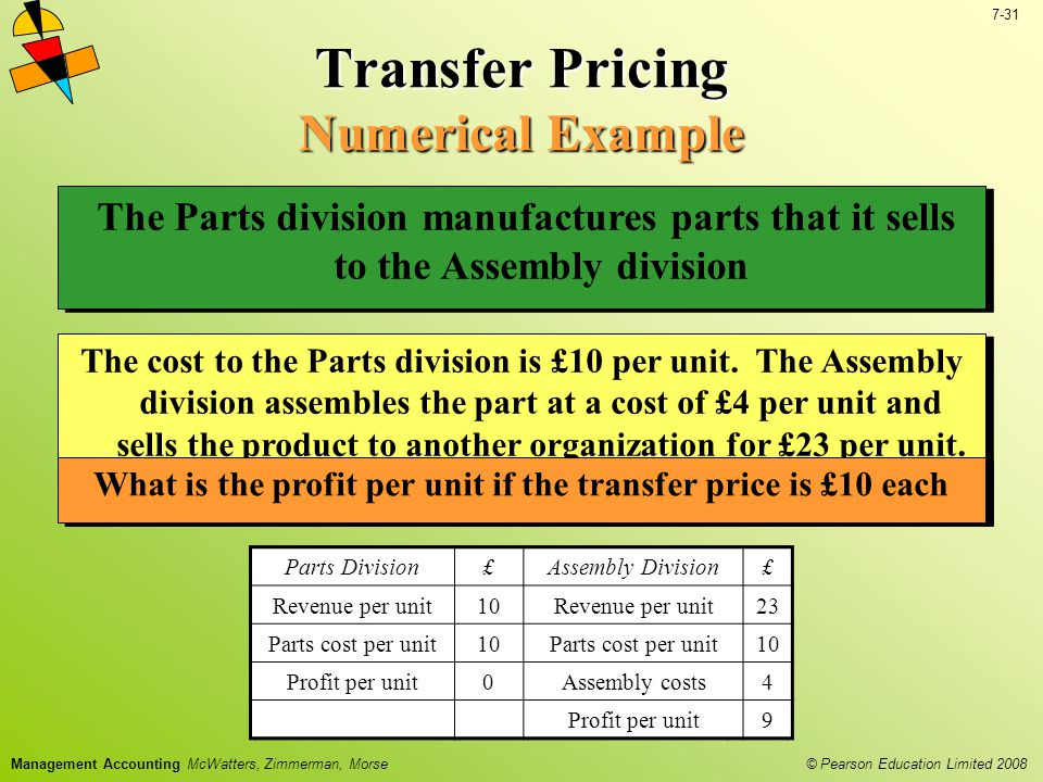 Transfer Pricing Numerical Example