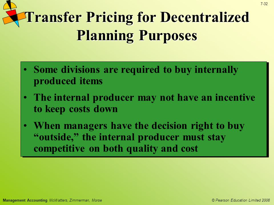 Transfer Pricing for Decentralized Planning Purposes