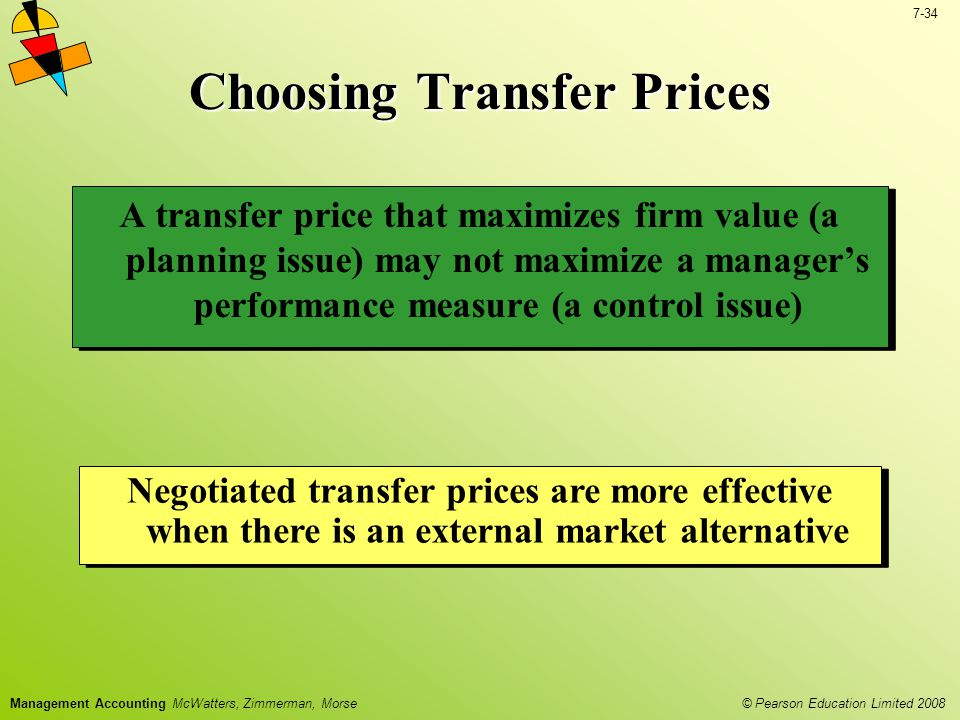 transfer pricing and fair market value Managerial accounting assignment help, market value-transfer pricing methods, market value there is universal agreement that in competitive markets a market value based transfer price should achieve optimal results market prices would be seen to be objective and fair to all.