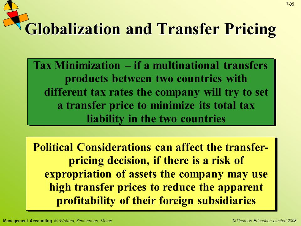 Globalization and Transfer Pricing