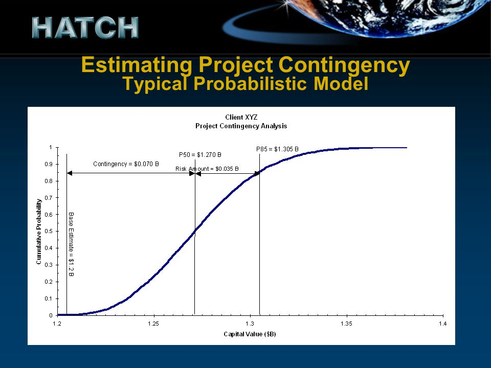 Estimating Project Contingency Typical Probabilistic Model