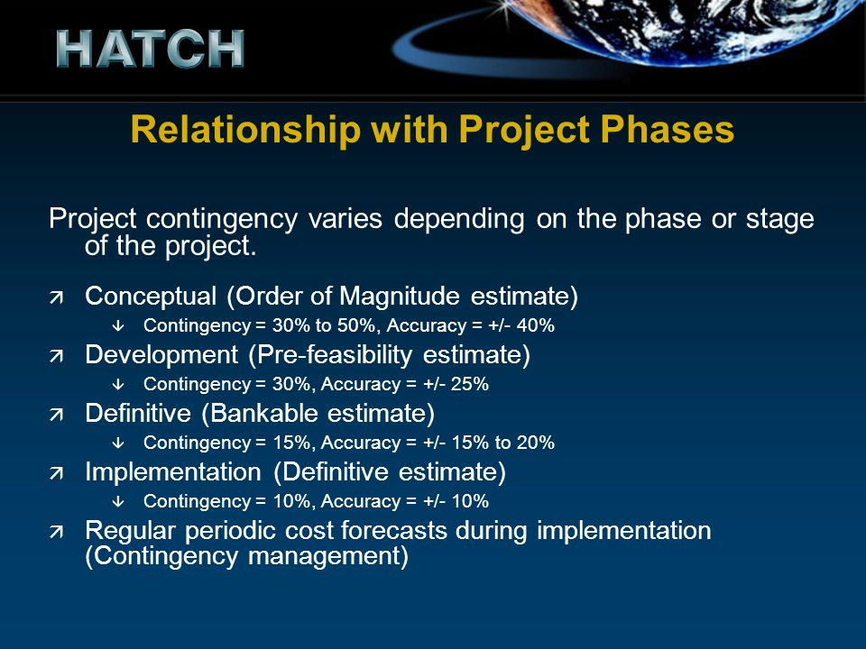 Relationship with Project Phases