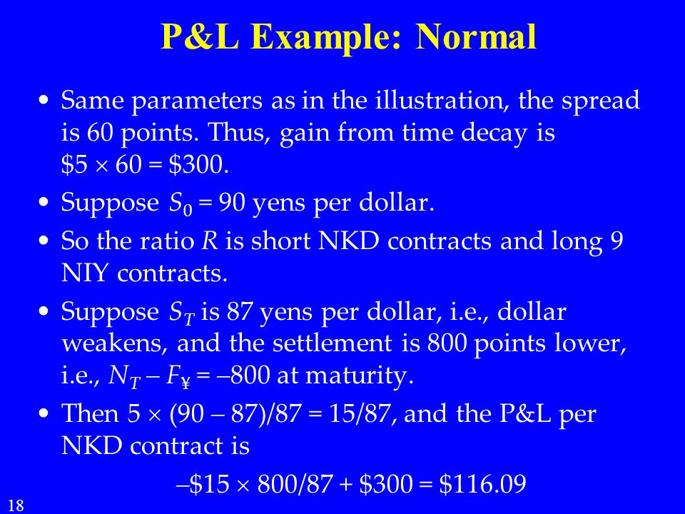 P&L Example: Normal Same parameters as in the illustration, the spread is 60 points. Thus, gain from time decay is $5  60 = $300.