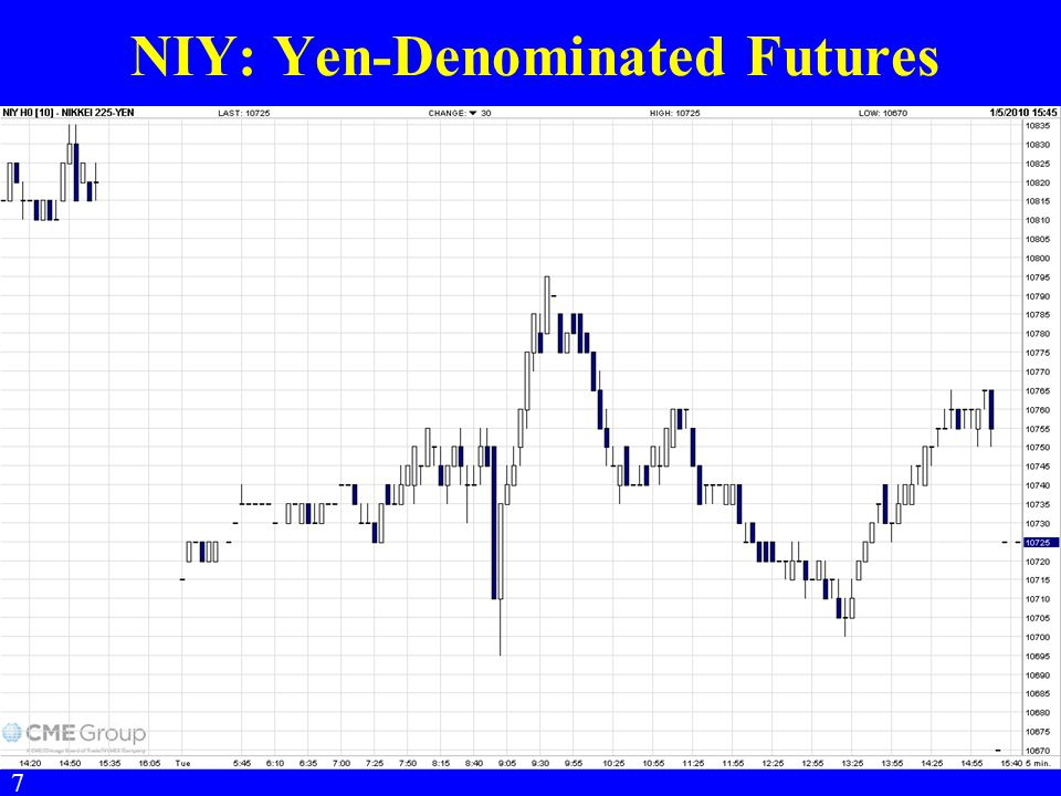 NIY: Yen-Denominated Futures