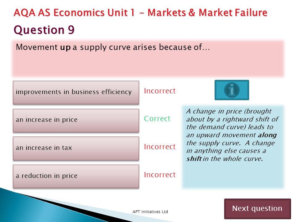 Question 9 AQA AS Economics Unit 1 – Markets & Market Failure