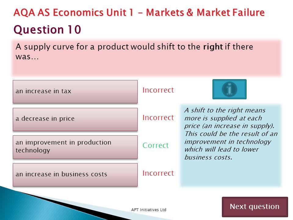 Question 10 AQA AS Economics Unit 1 – Markets & Market Failure