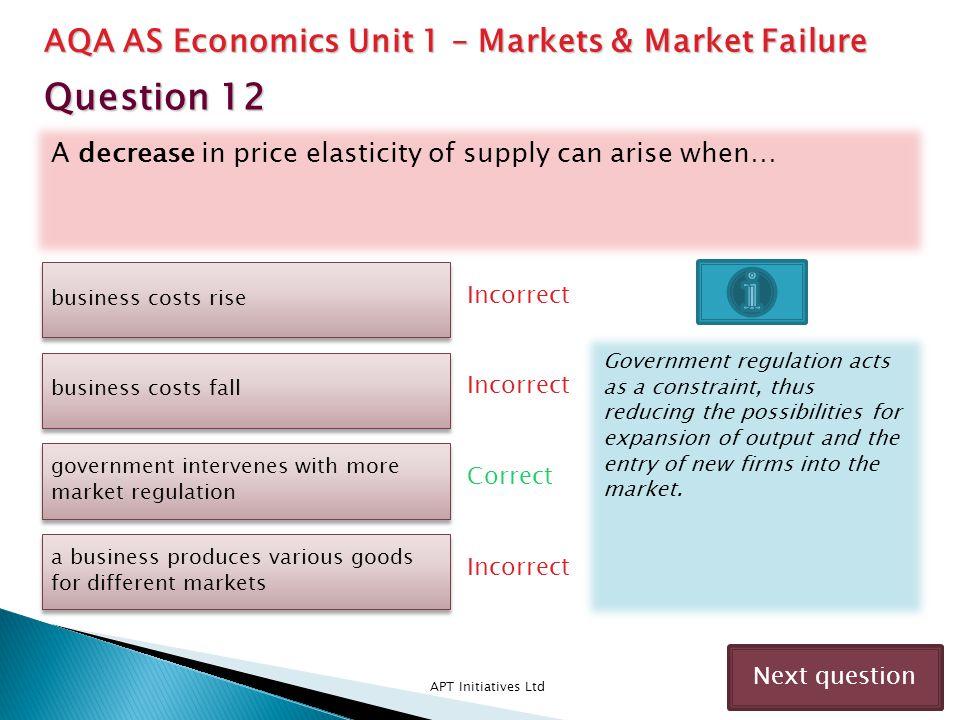 Question 12 AQA AS Economics Unit 1 – Markets & Market Failure