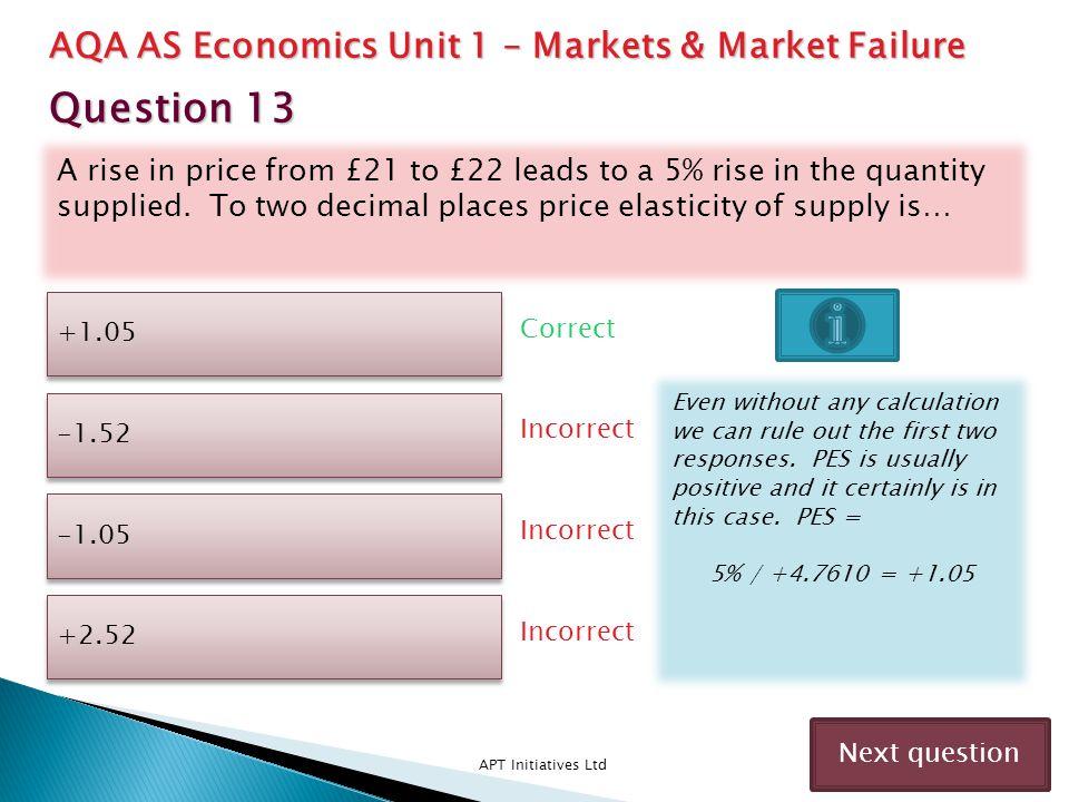 Question 13 AQA AS Economics Unit 1 – Markets & Market Failure