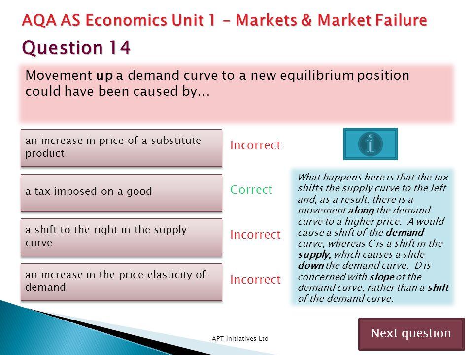 Question 14 AQA AS Economics Unit 1 – Markets & Market Failure