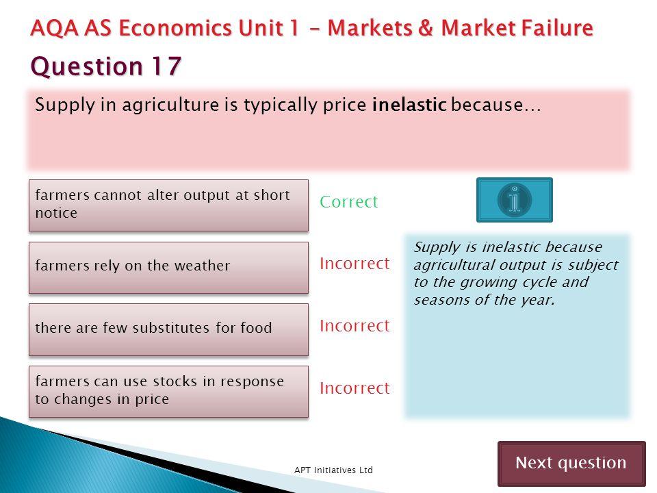 Question 17 AQA AS Economics Unit 1 – Markets & Market Failure