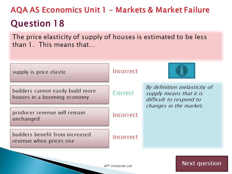 Question 18 AQA AS Economics Unit 1 – Markets & Market Failure