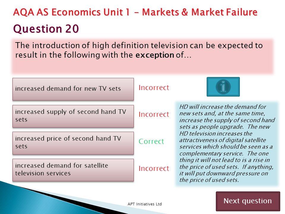 Question 20 AQA AS Economics Unit 1 – Markets & Market Failure