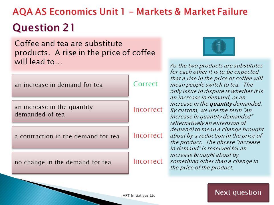 Question 21 AQA AS Economics Unit 1 – Markets & Market Failure