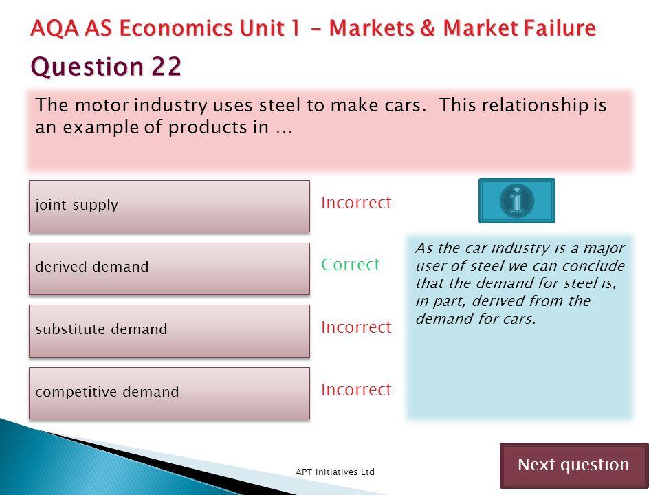 Question 22 AQA AS Economics Unit 1 – Markets & Market Failure