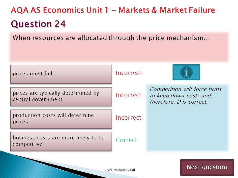 Question 24 AQA AS Economics Unit 1 – Markets & Market Failure