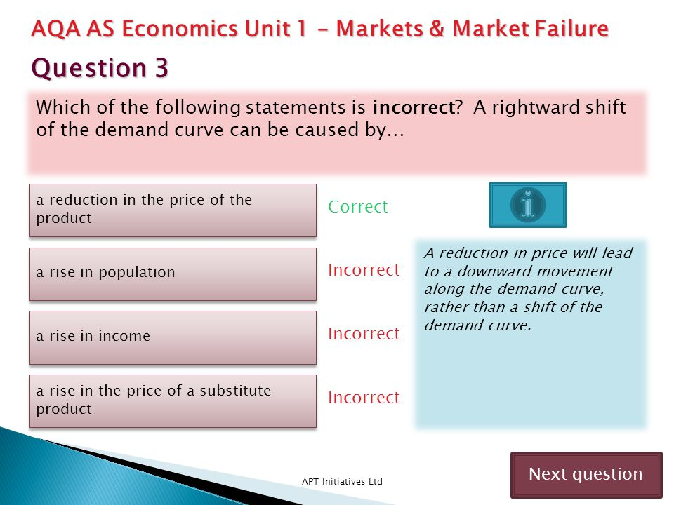 Question 3 AQA AS Economics Unit 1 – Markets & Market Failure
