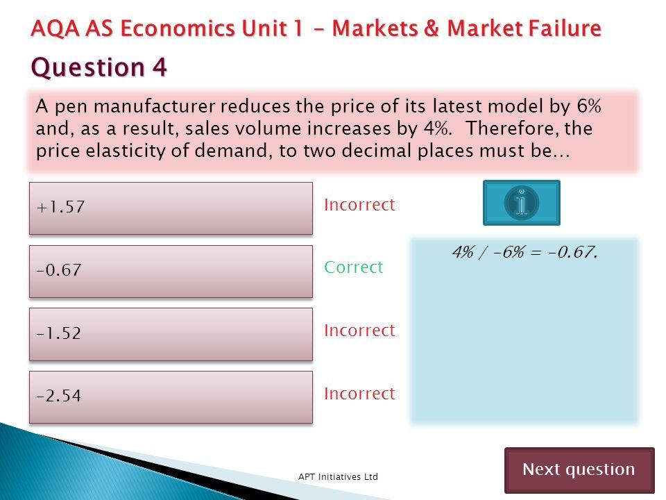 Question 4 AQA AS Economics Unit 1 – Markets & Market Failure
