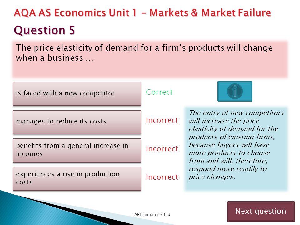 Question 5 AQA AS Economics Unit 1 – Markets & Market Failure