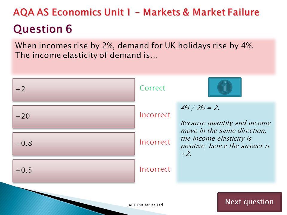 Question 6 AQA AS Economics Unit 1 – Markets & Market Failure