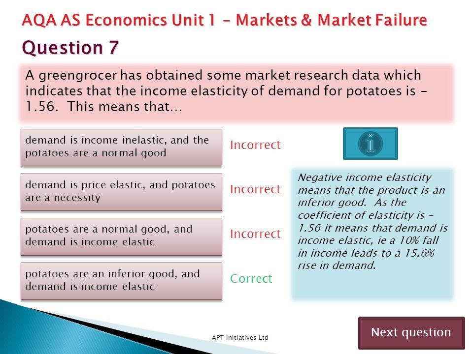 Question 7 AQA AS Economics Unit 1 – Markets & Market Failure