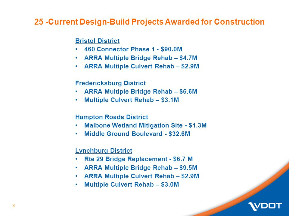 25 -Current Design-Build Projects Awarded for Construction