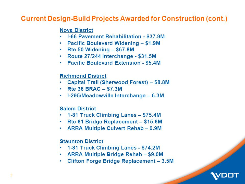 Current Design-Build Projects Awarded for Construction (cont.)