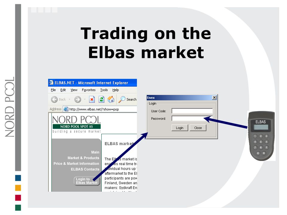 Trading on the Elbas market