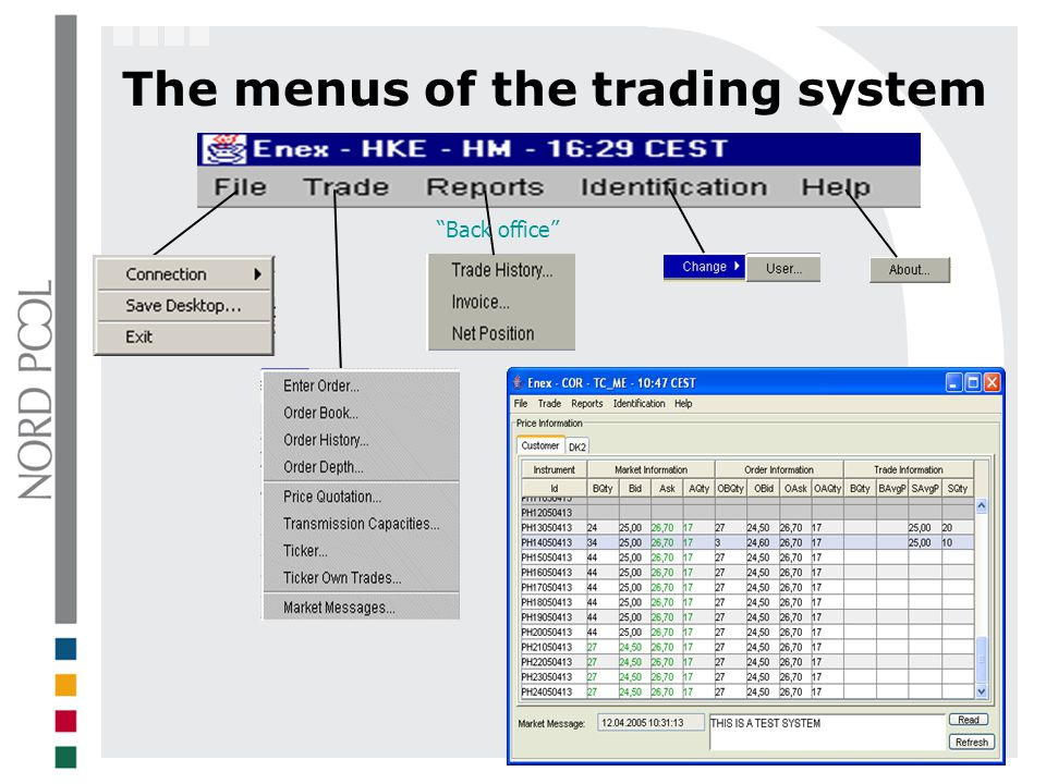 The menus of the trading system